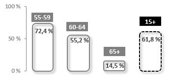 La table de données pour cette image se trouve ci-dessous