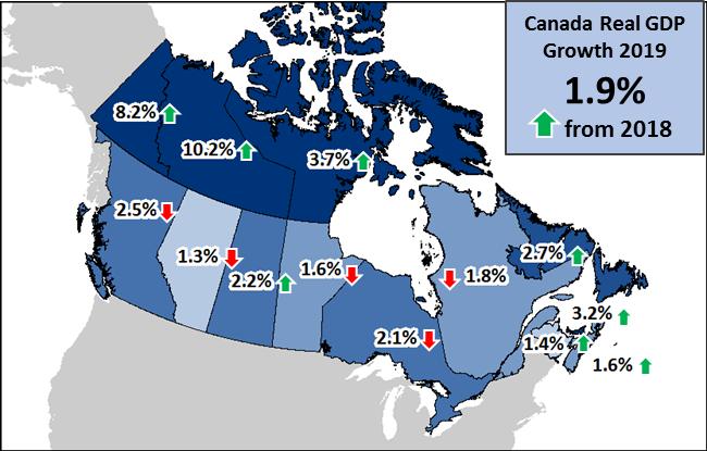 Figure 5:  Provincial Economic Outlook 2019