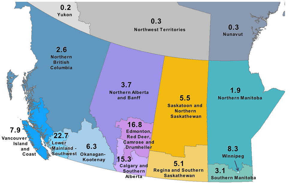 Health Care and social assistance employment distribution - The data table for this figure is located below